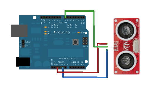 Android tablet with Arduino UNO communication over